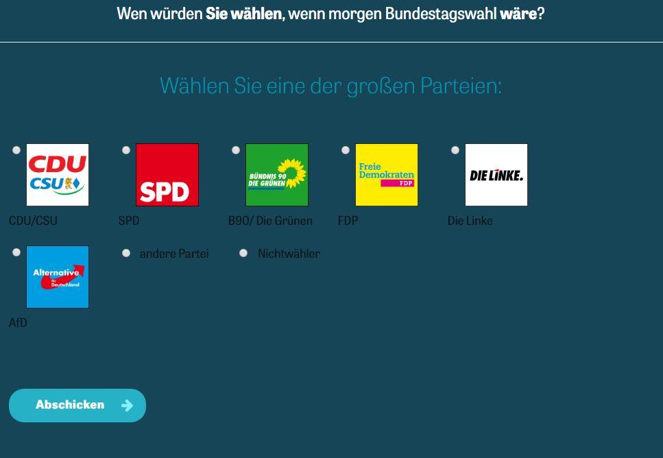 Screenshot nach Klick auf die Werbeanzeige: Veränderte Sonntagsfrage als Marketing-Umfrage